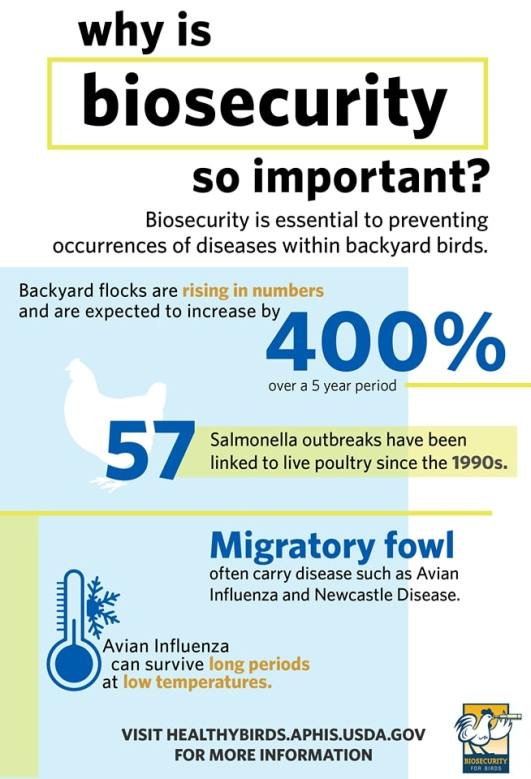 Why is biosecurity so important?